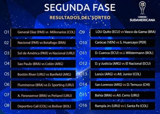 Temuco Sudamericana
