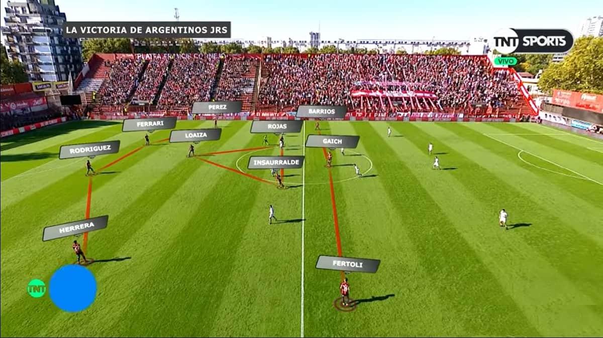 análisis san lorenzo argentinos