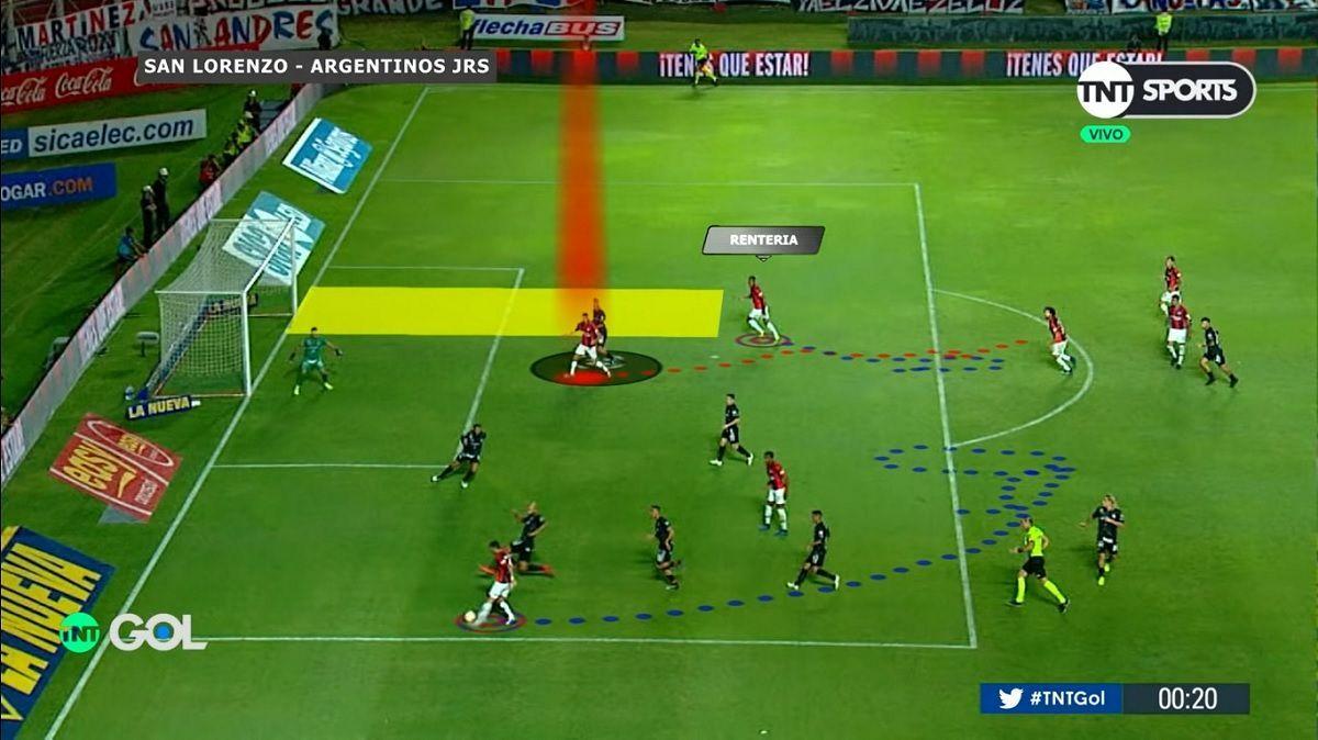 analisis san lorenzo argentinos