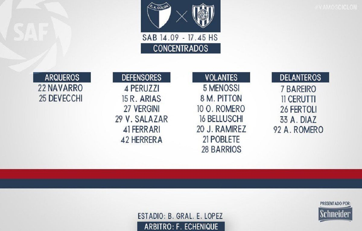convocados san lorenzo colon superliga