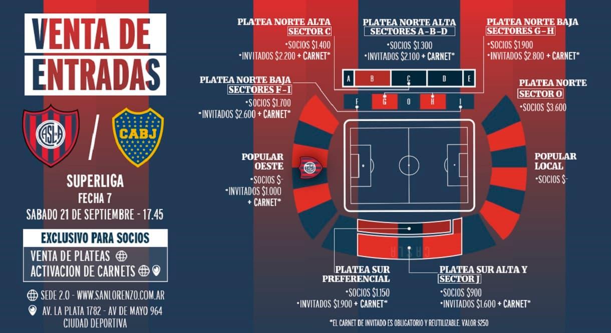 San Lorenzo Boca Juniors entradas